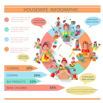 Housewife infographics set with pie chart and women house working vector illustration